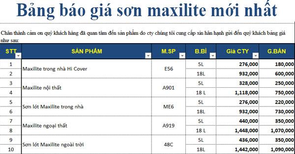 Bảng báo giá sơn maxilite mới nhất